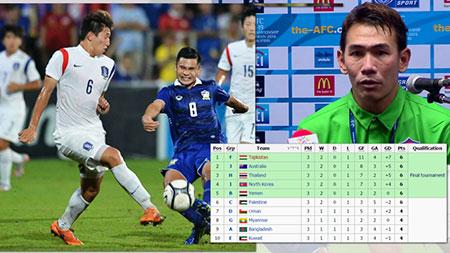 ทีมชาติไทยผ่านเข้ารอบสุดท้าย เอเอฟซี ยู-19 แชมเปี้ยนชิพ 2016
